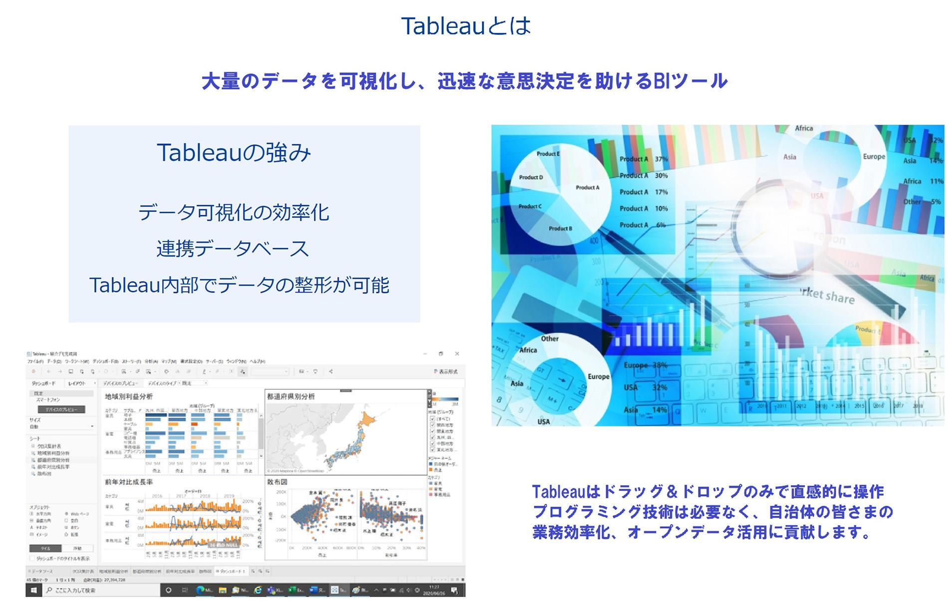 ビジュアル分析業務を支援するセルフ分析ツールTableau|株式会社サードウェーブソリューションズ