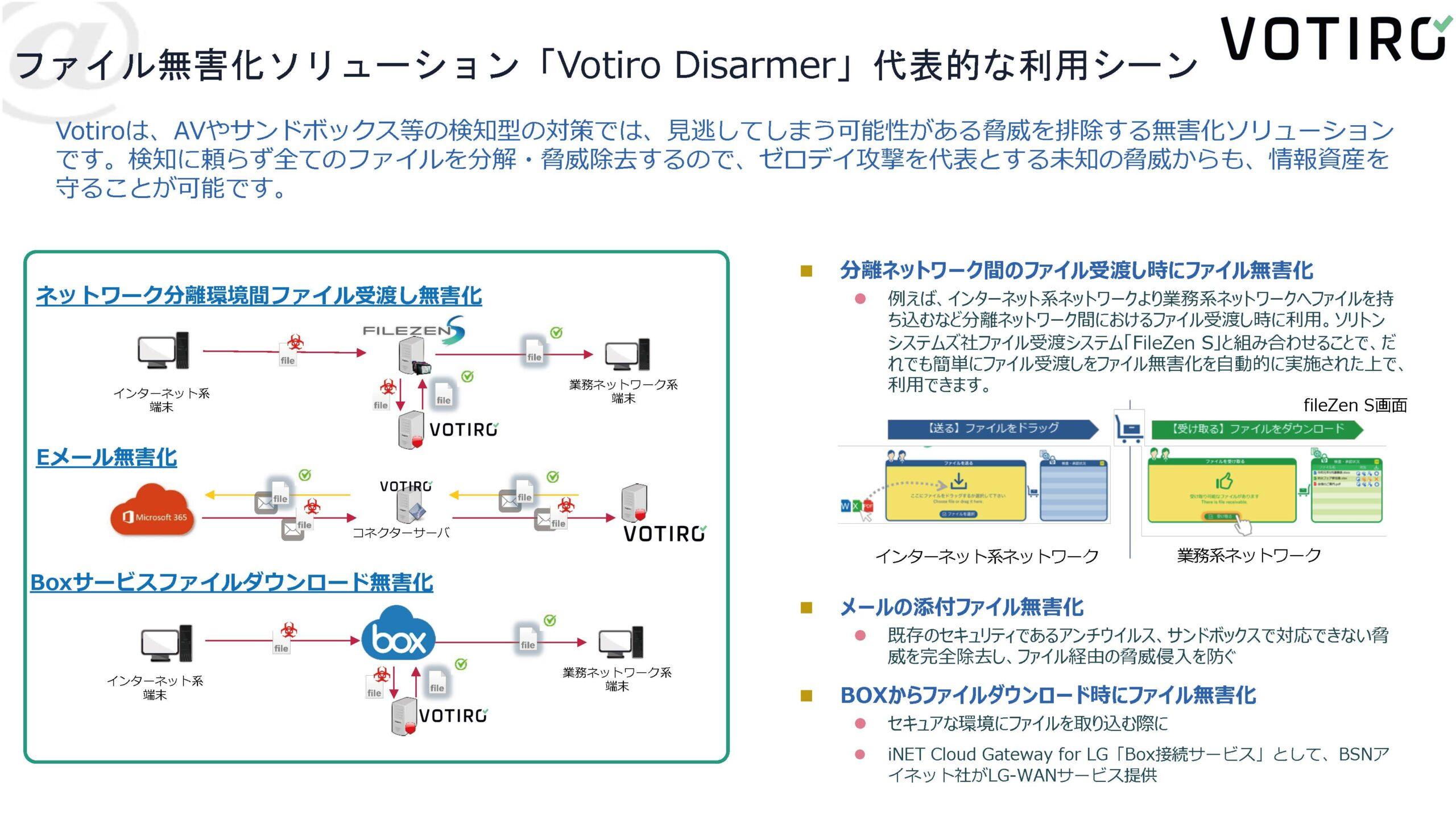 ファイル無害化ソリューション「Votiro」 テクマトリックス株式会社 インテグレーションビジネス推進室