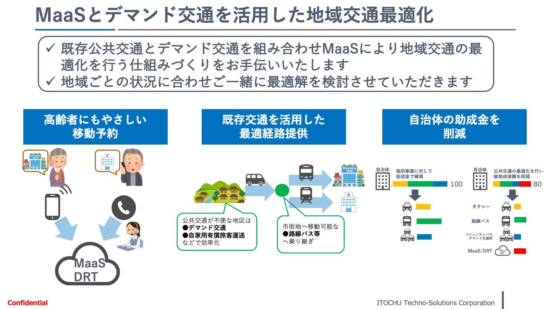 公共交通の最適化を実現する「Rural MaaS」|伊藤忠テクノソリューションズ株式会社